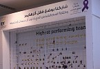 "EY participates in Alzheimer's awareness campaign ""Wanabqa"""