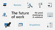 Microsoft's new Work Trend Index reveals the future of work and life