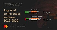 Mastercard Recovery Insights: eCommerce a Covid Lifeline for Retailers with Additional $900 Billion Spent Online Globally