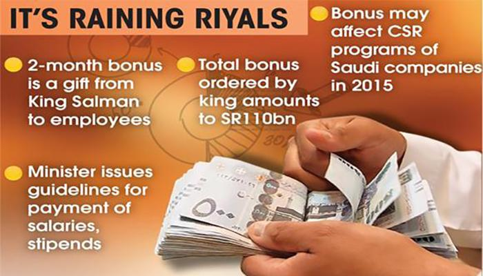 Payday loan business revenue picture 4