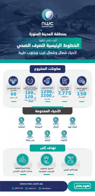 المياه الوطنية تبرم عقد تنفيذ الخطوط الرئيسية للصرف الصحي بالمدينة المنورة بأكثر من 150 مليون ريال