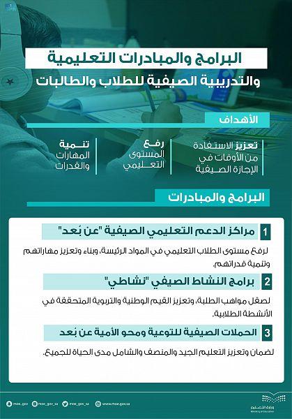 وزارة التعليم تبدأ تنفيذ برامج ومبادرات تعليمية وتدريبية للطلاب والطالبات خلال الإجازة الصيفية